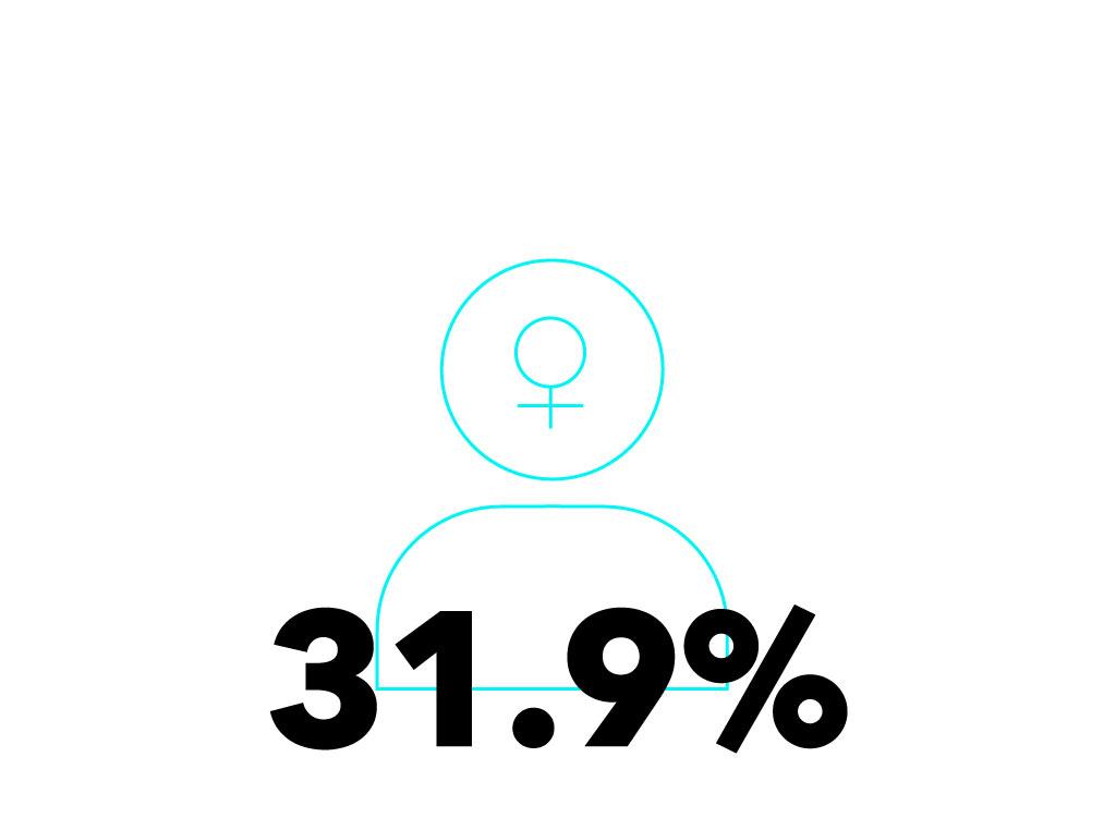 FemaleStat_AL