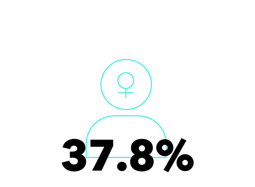 FemaleStat_CT