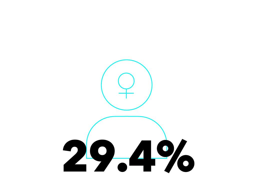 FemaleStat_ID-1