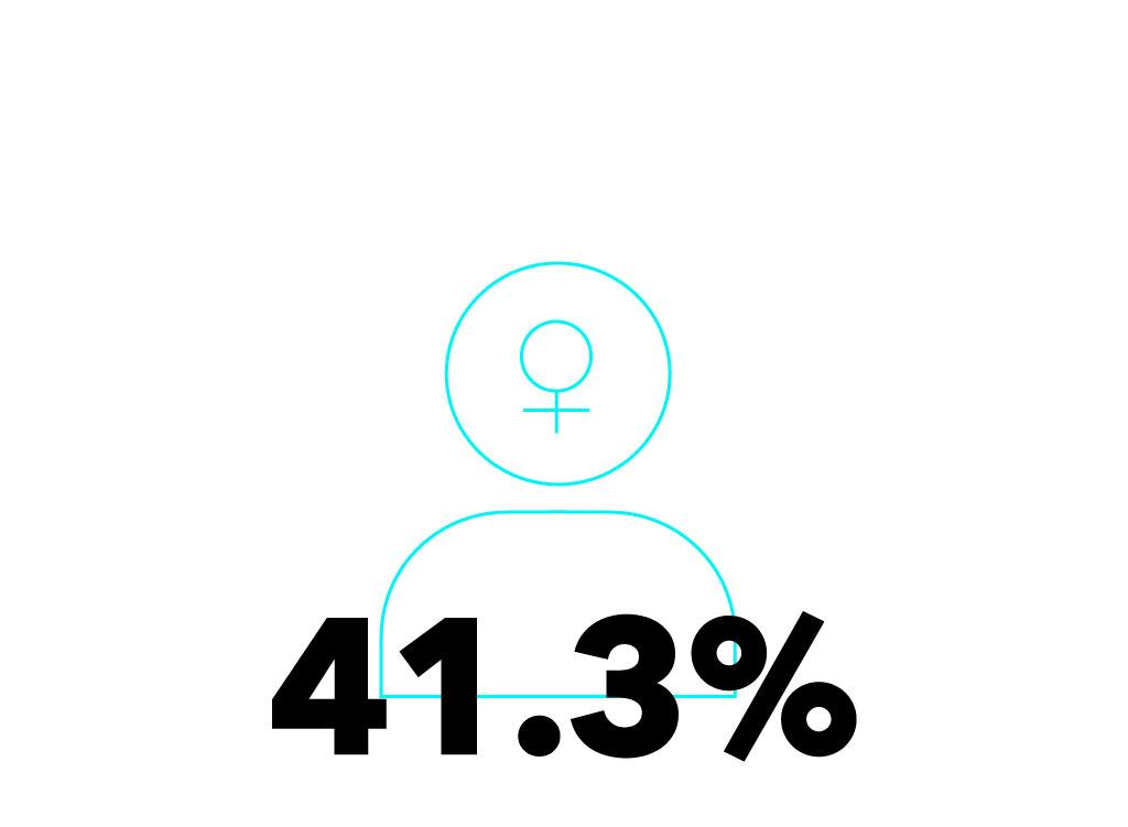 FemaleStat_IL