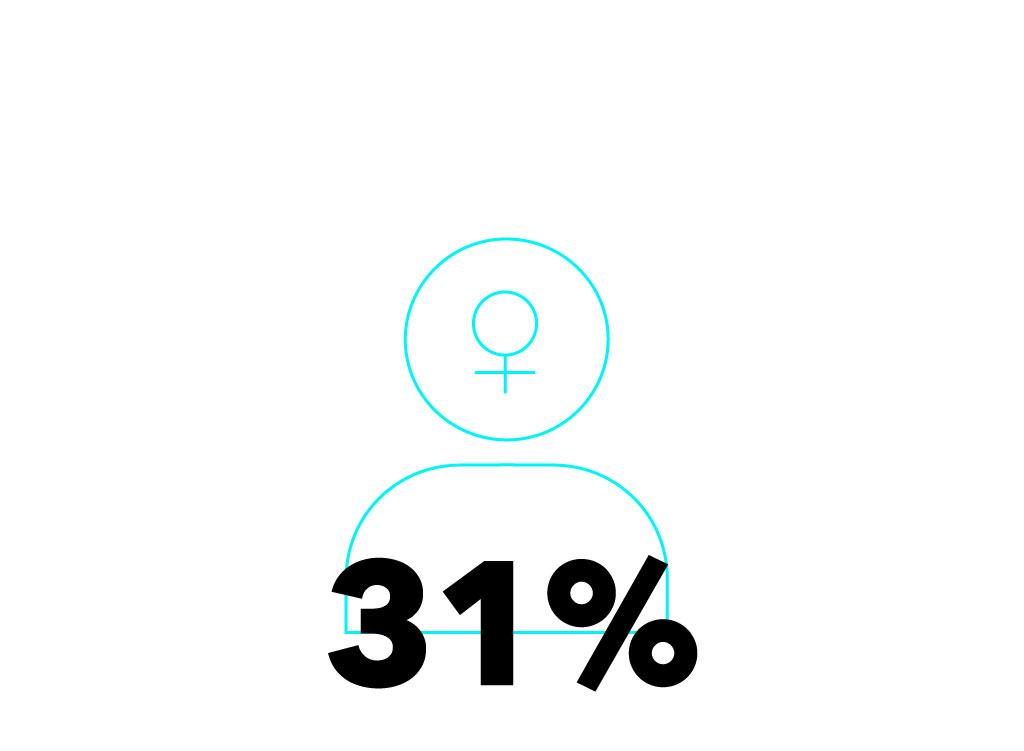 FemaleStat_MD