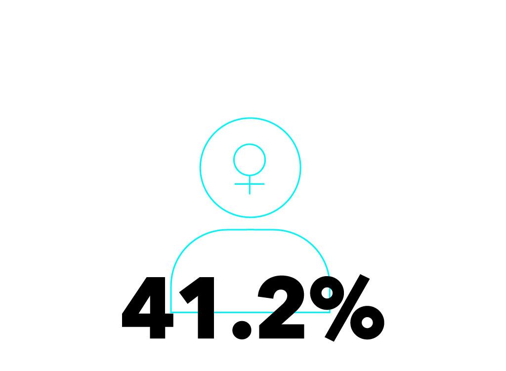 FemaleStat_NC