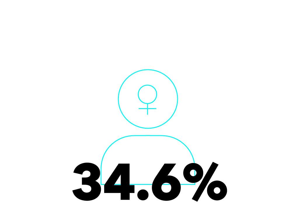 FemaleStat_NV