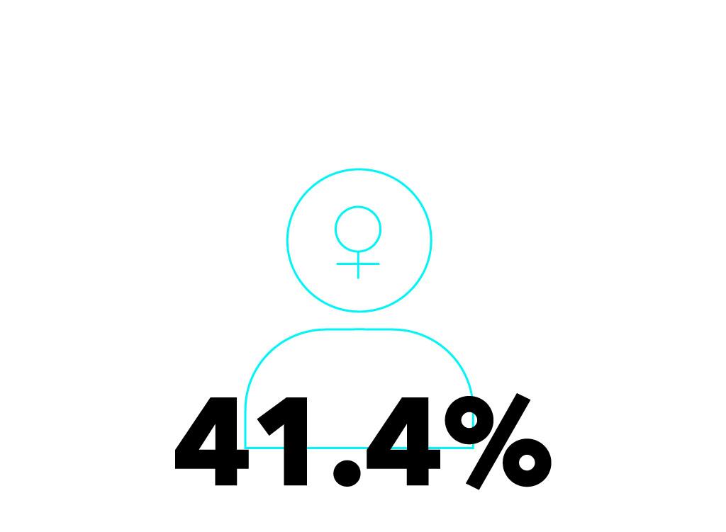 FemaleStat_OH