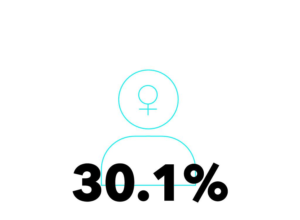 FemaleStat_PA