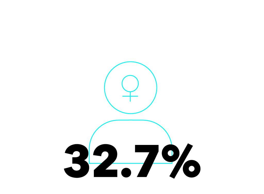 FemaleStat_SC